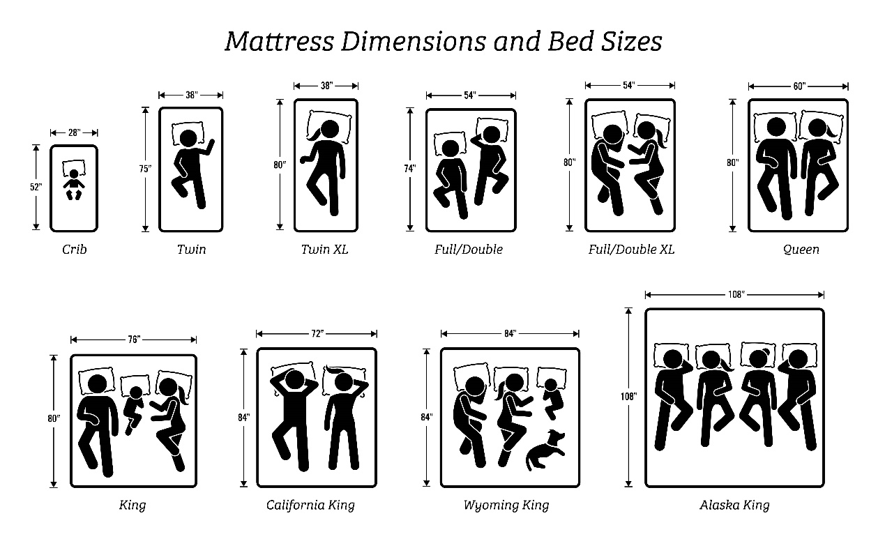 UK Bed Sizes vs. US Bed Sizes